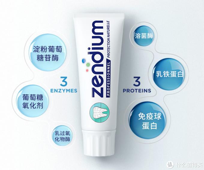 我们的目标,不止是没有蛀牙,法国进口Zendium牙膏小测