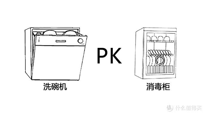 关于消毒柜,你必须知晓的二三事(附选购清单)