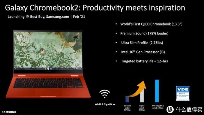 三星将发布第二代Galaxy Chromebook 2变形本,改用QLED屏,沿用老平台