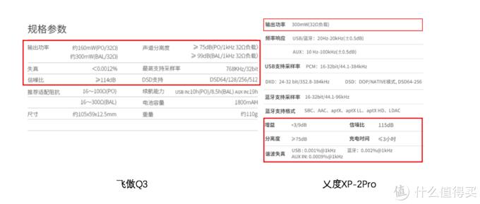 飞傲Q3 THX平衡便携解码耳放开箱简评