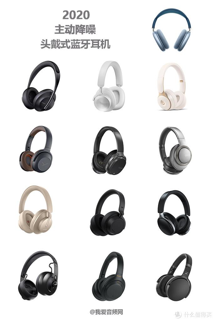 2020年度盘点:13款头戴降噪耳机汇总解析,传统与突破并存
