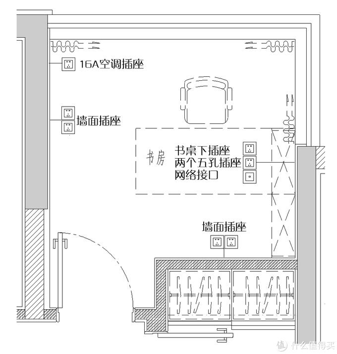 装修必看!关于开关插座那些事儿:开关插座选购&安装布置