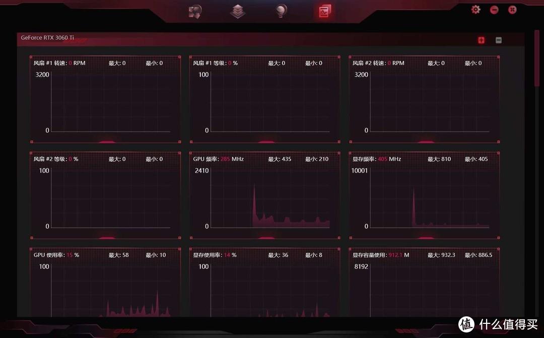"""""""智商检测卡""""RTX3060Ti火神,20天使用体验"""