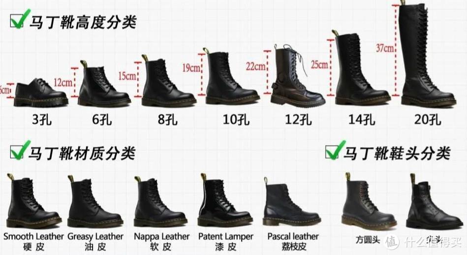 怎样挑选一款适合自己的马丁靴?不仅要看靴子的材质和外形,还要考虑自身因素
