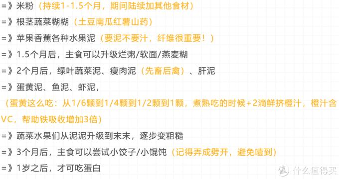 【辅食计划】小笼包7-9月龄每日辅食/菜单excel/菜谱小程序分享~