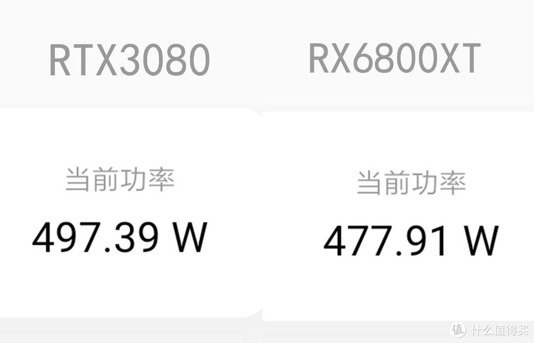 久违的高端战争,迟来的对比评测:RTX3080对战RX6800XT