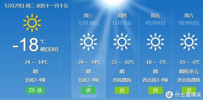 昨天天气预报零下25度