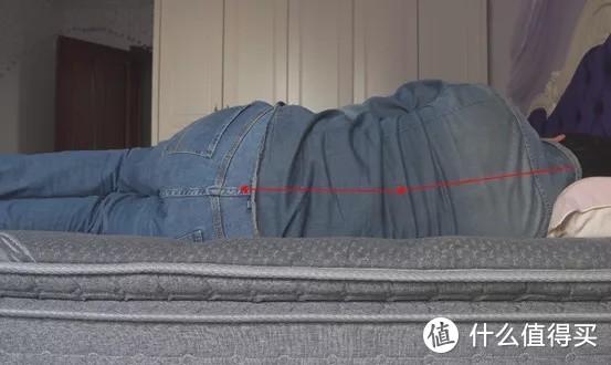 万元高端床垫,值得买吗?金可儿繁星C比繁星B到底升级了啥?10个差异13个实验,先试再买不后悔!