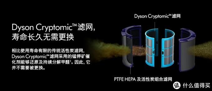 【年末总结】戴森为什么火,又有哪些戴森产品值得买!