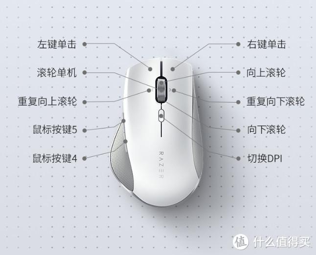 一把顺手的鼠标可以提升工作效率,看看还有哪些性价比不错的无线鼠标值得买吧!