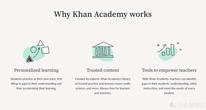 如何快速投资自己? 十个完全免费的高质量的自学网站