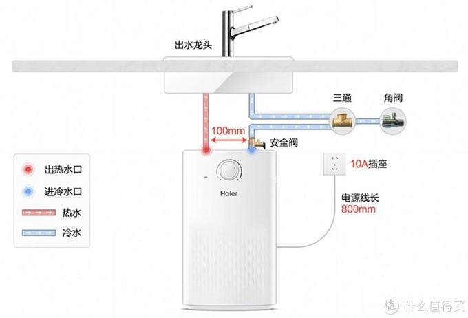 海尔 储水式电热水器 EC5U