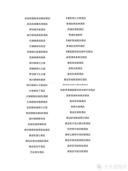 转运小程序上显示的上海隔离酒店名单