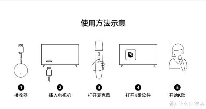 你的家庭KTV专属定制-纯麦K歌无线麦克风
