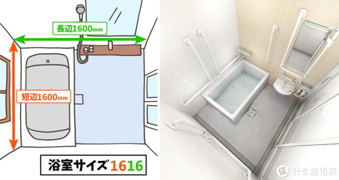 1616型整体浴室效果图