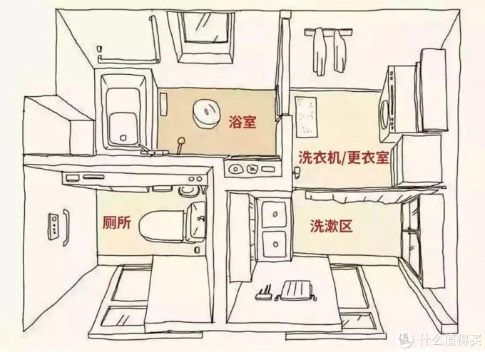 装修的这16个小细节,让入住后家务量少一半