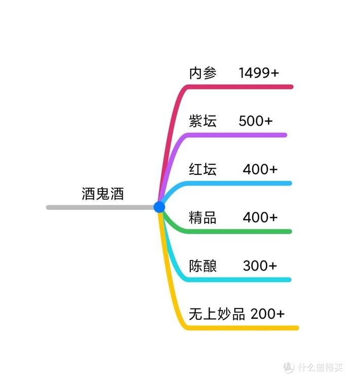 年货白酒选购指南-15款知名白酒品牌,75个系列全推荐(珍藏版)