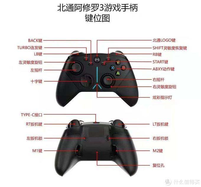北通阿修罗3游戏手柄开箱评测(内附游戏福利))