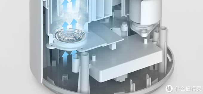 2020版米家加湿器选购指南之超声波与热蒸发式加湿器篇