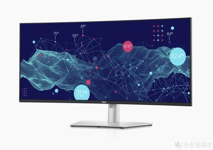 戴尔发布多款显示器、笔记本新品;高通发布骁龙480