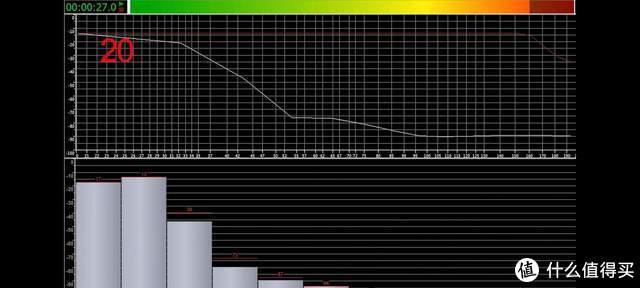 动圈+动铁双单元,南卡T2体验:这音质确实有点东西