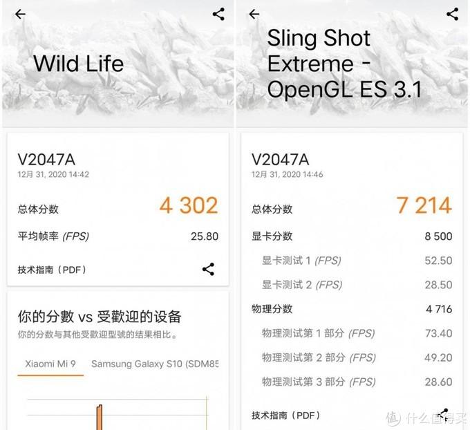 联手蔡司打造的影像系统是什么水平?vivo X60 Pro全面评测