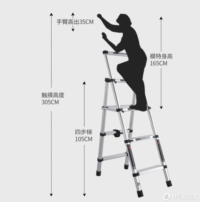 劝你一定要在家备个折叠梯,大扫除、换灯泡、挂窗帘…太方便了!