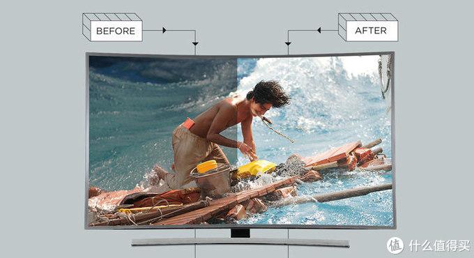 电视消费趋势掠影:更大、8K与概念营销战