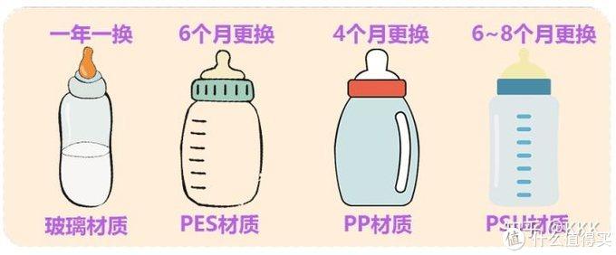 【mikibobo小课堂】奶瓶喂养需要知道的四件事!你知道吗?