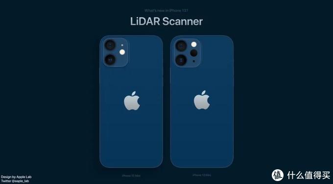 2021,你再也买不到这些类型的手机了