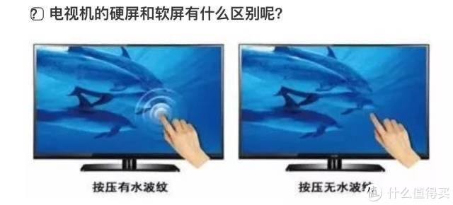 新年家电第一篇,从屏幕到画质,从色域到动态补偿,聊聊电视选购那些事~