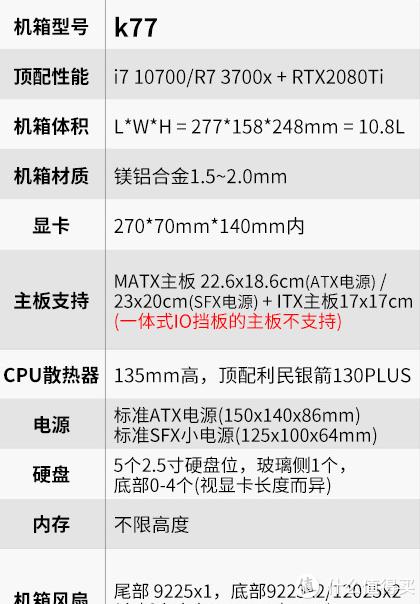 详细里面有,最大兼容23X20CM主板,使用ATX电源只兼容22.6X18.6主板