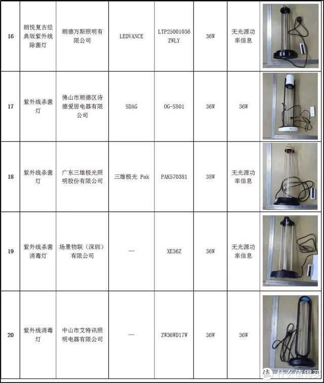 图源:广州市消费者委员会官方