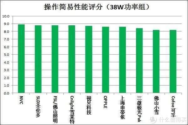 ▲图源:广州市消费者委员会官方