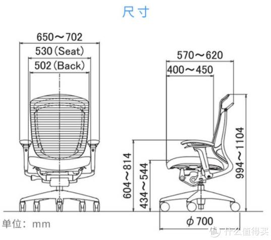 【2020年总结】详细分析各品牌千元人体工学椅,看看哪款适合你(附表)