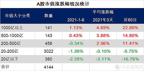 2021年,房地产(楼市)会有哪些趋势?