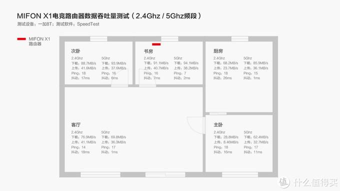 MIFON X1电竞路由器:游戏党的网络管家