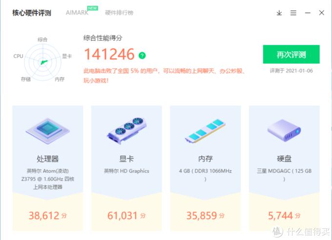 2021年洋垃圾踩雷——富士通Q584K平板