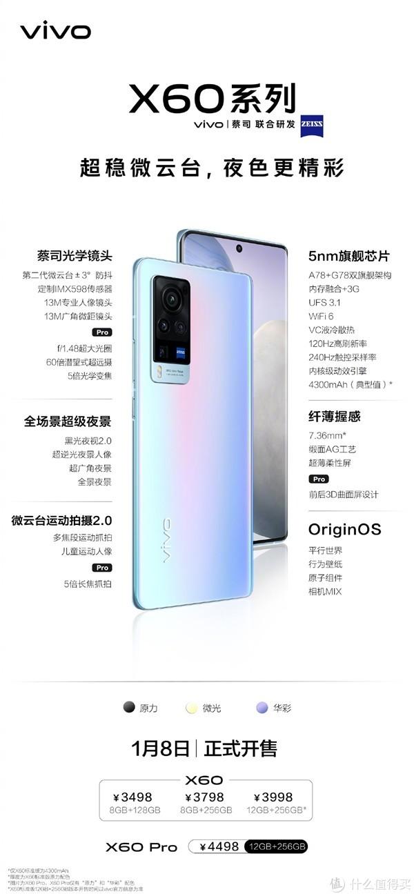 小米路由器AX6000、vivo X60开卖;锦鲤手机预售