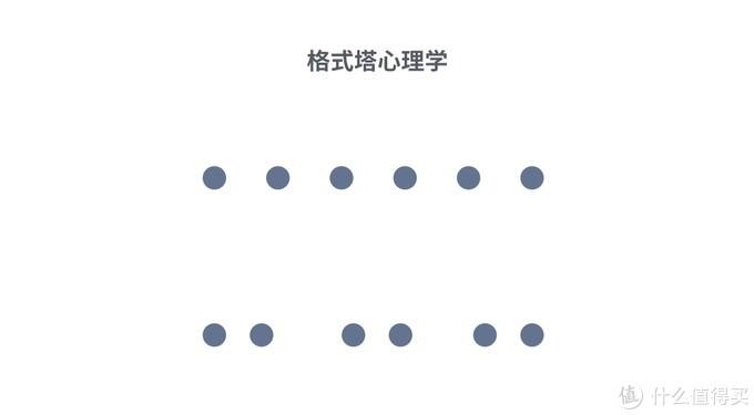"""接近性原理,上面会看作""""六个圆"""",而下方则会被看作""""三组圆"""""""