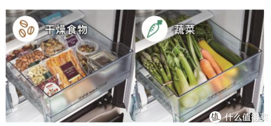 全面分析日立新品570,原装进口的大容量十字四门冰箱