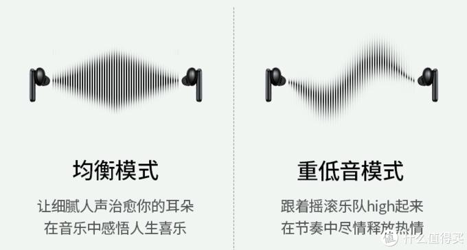 新年送礼新选择,绿联HiTune T1让音乐通话更清晰