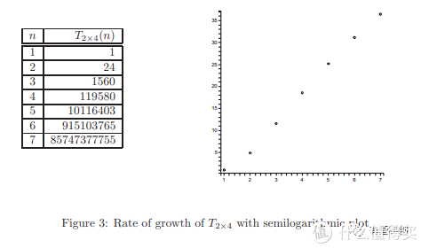 六块乐高积木,可以有多少种组合?这是个有趣的数学问题...