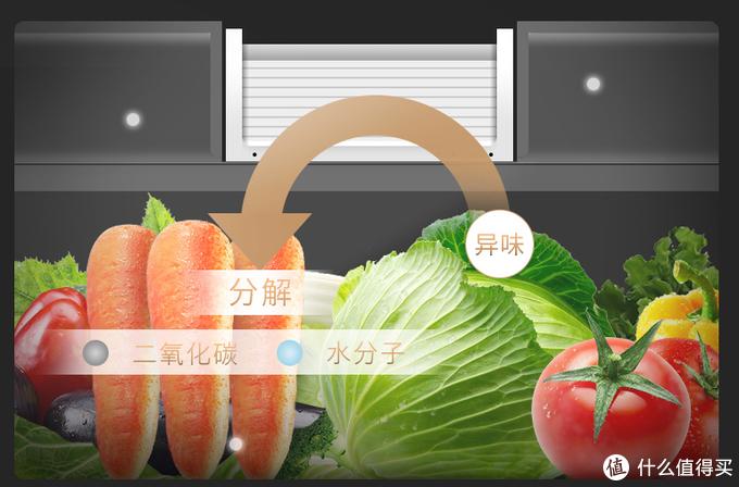精致厨房的颜值担当——日立540冰箱推荐