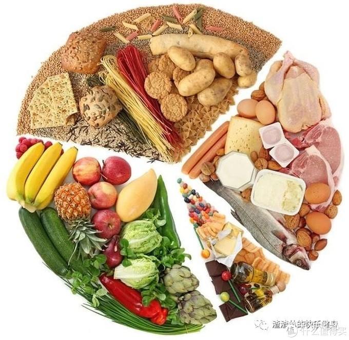 减脂怎么吃?吃什么瘦的快?如何更好的坚持下去?看这一文就够了!