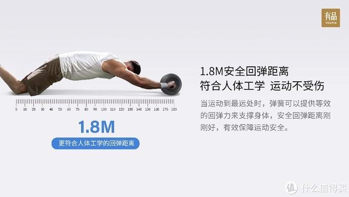 YESOUL野小兽高回弹健腹轮小米有品众筹上市,仅199元!