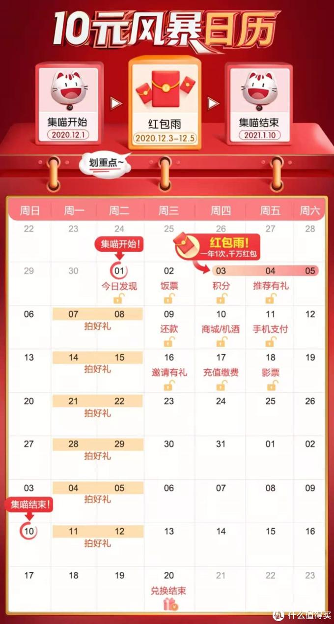 邮储银行 华夏银行 浦发银行 云闪付热门优惠活动推荐 20210111