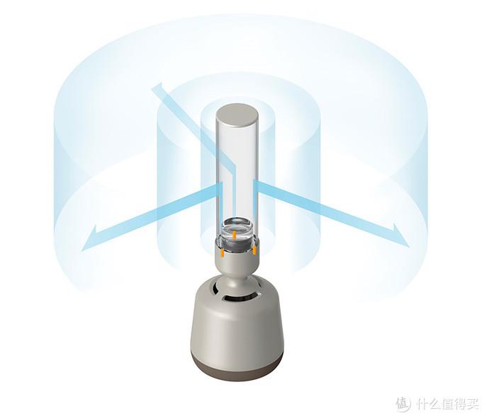 高频声波扩散原理图