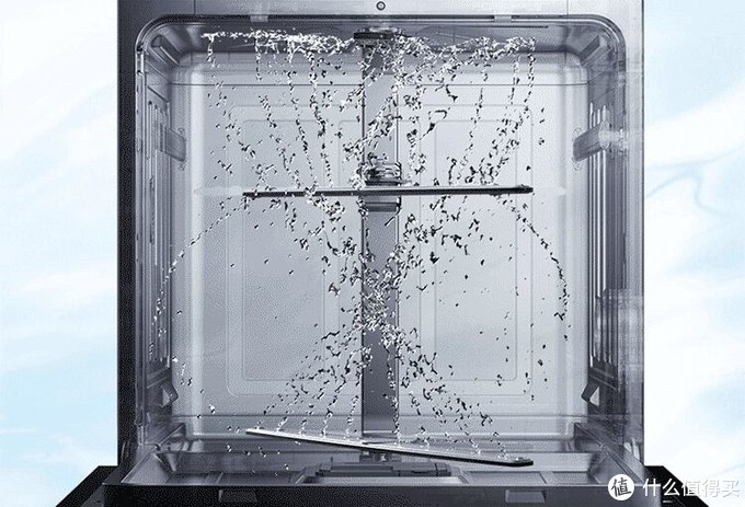 洗碗机怎么买?业内人士告诉你该如何选对洗碗机!