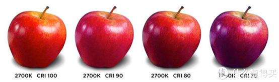 同等功率的摄影灯光,你还需要对比哪些参数?